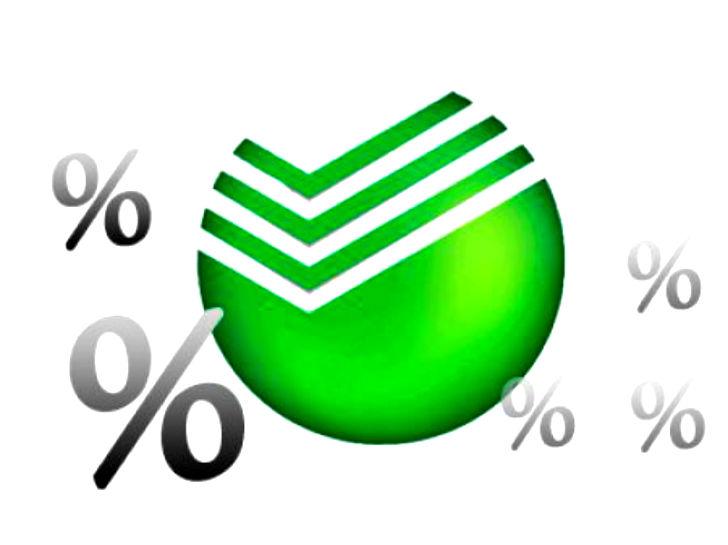 кредиты в Сбербанке 2015