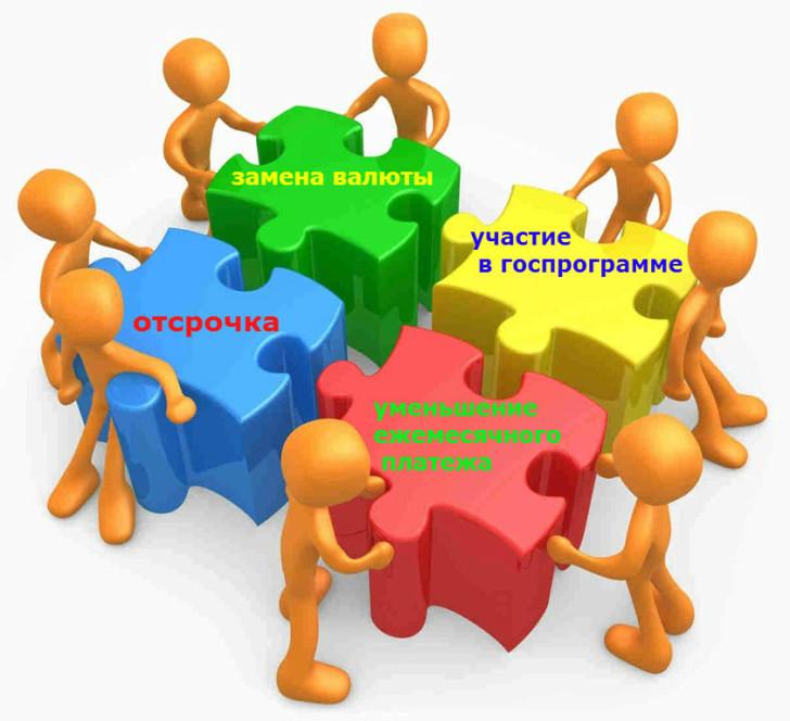 реструктуризация кредитов 2015