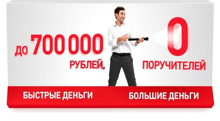 заявка на кредит в банк