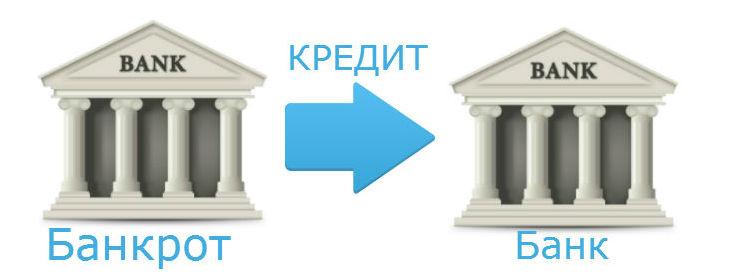 оплата кредита банку банкроту