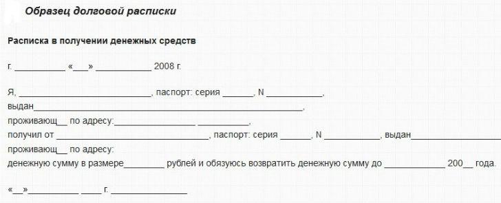 Кредитная доска объявлений Москвы и по всей России