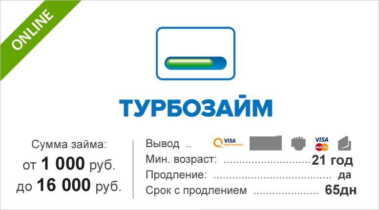 Как оформить кредит в Турбозайм