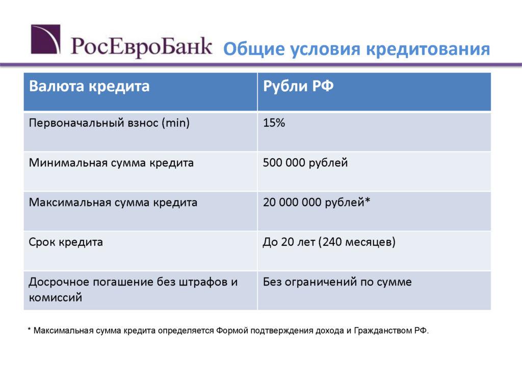 Пакеты ипотеки РосЕвроБанка