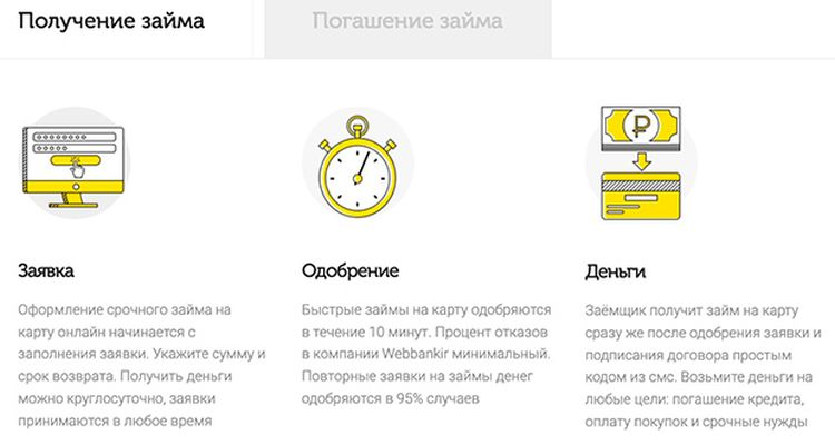 webbankir отзывы