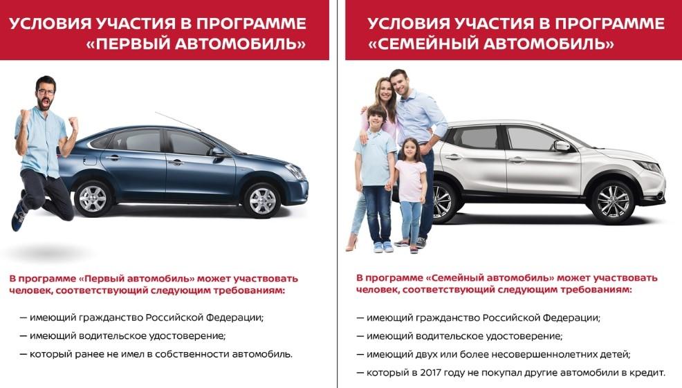 Кому доступно льготное автокредитование 2019 года