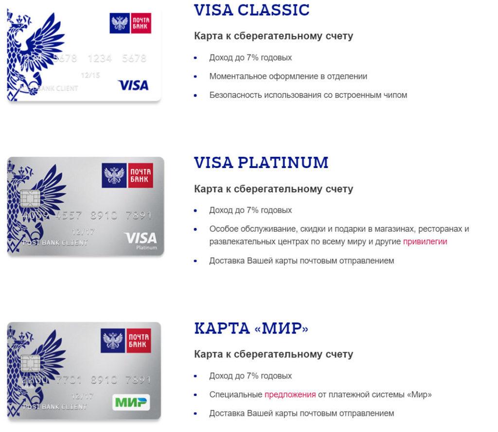Кредитная карта Почта Банка плюсы и минусы